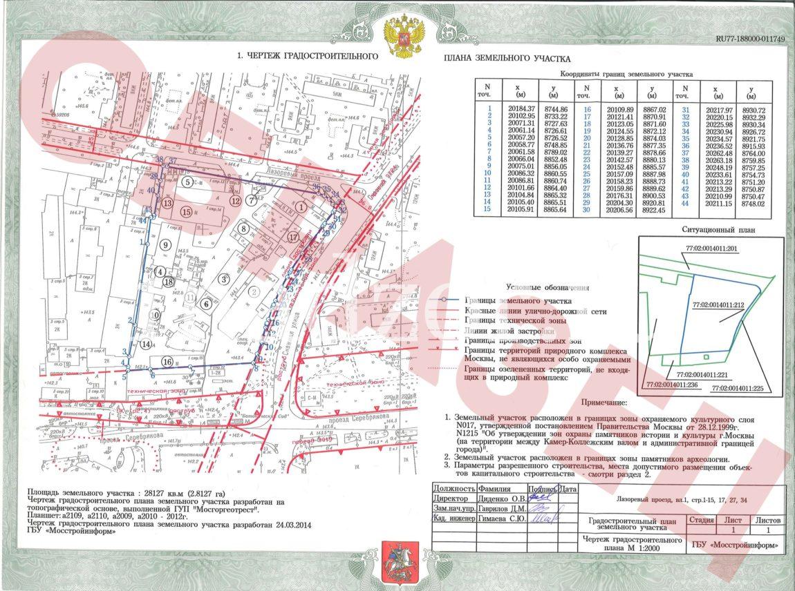 Получение Градостроительного плана земельного участка (ГПЗУ)